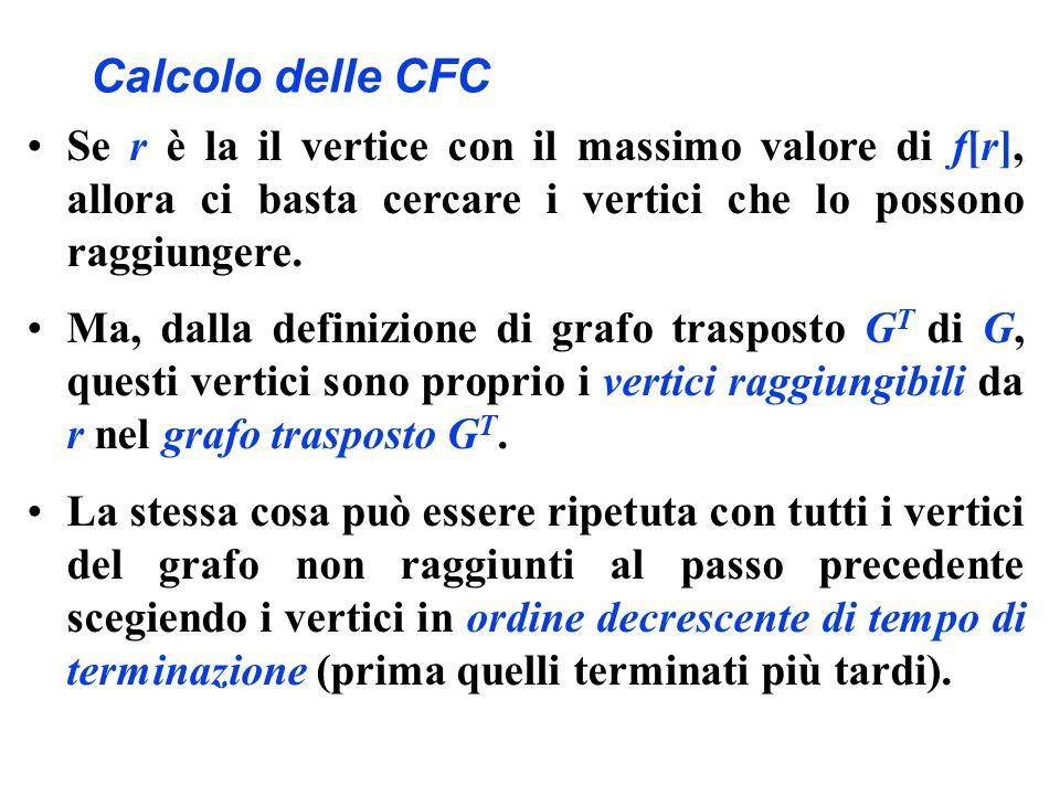 Calcolo delle CFC Se r è la il vertice con il massimo valore di f[r], allora ci basta cercare i vertici che lo possono raggiungere.